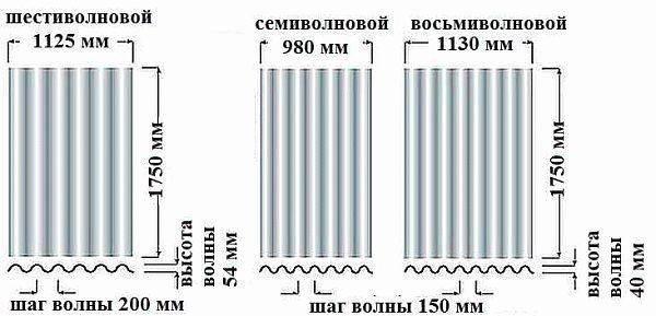 Вес шифера: листа на 8 вол, плоского: сколько весит волновой и плоский?