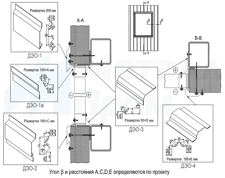 Особенности монтажа сэндвич-панелей: технология, виды, инструкции