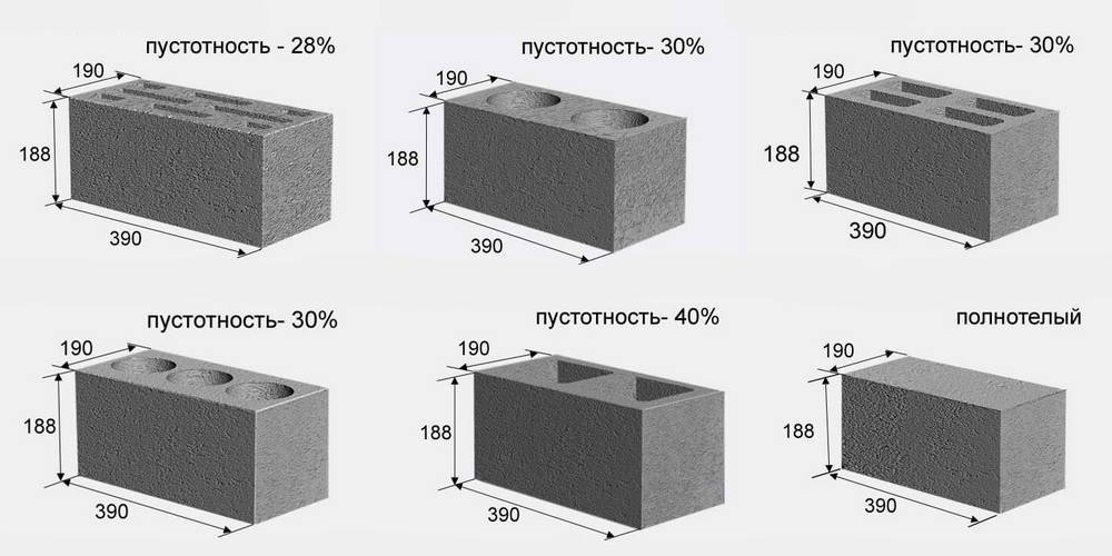 Отличительные особенности пустотелых шлакоблоков: размеры, вес и свойства