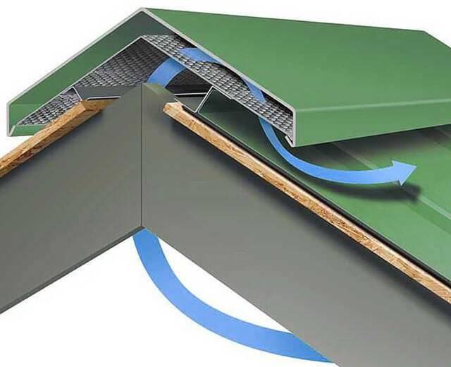 Вентилируемый конек для крыши – устройство и принцип действия