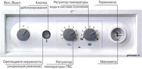 Достоинства и недостатки газовых котлов wolf + инструкция по эксплуатации и отзывы владельцев