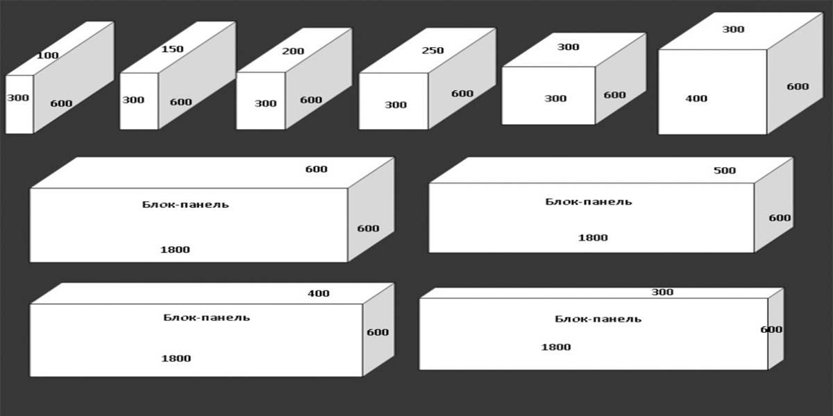 Выбираем блоки газобетонные – характеристики, основные параметры материала
