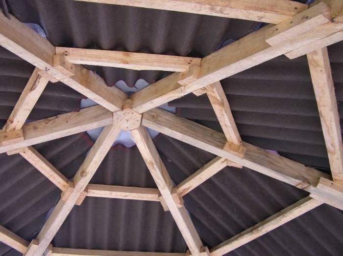 Четырехскатная крыша: плюсы, минусы применения и правила установки