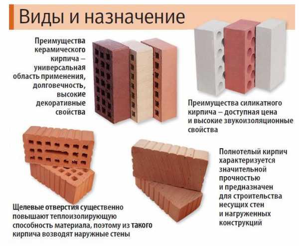 Бутобетонный ленточный фундамент: что это такое, когда используется, устройство и характеристики, этапы строительства