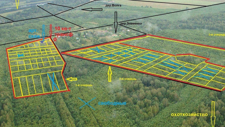 Правила проведения установления границ земельного участка