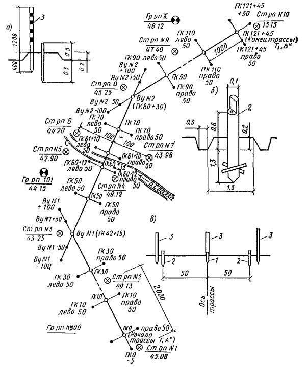 Создание геодезической разбивочной основы. подготовка разбивочной сети для строительства зданий и сооружений - промтерра