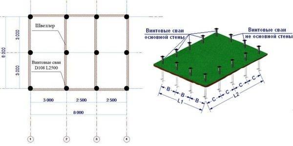 Калькулятор по расчету сопротивления грунта основания по сп 22.13330.2011