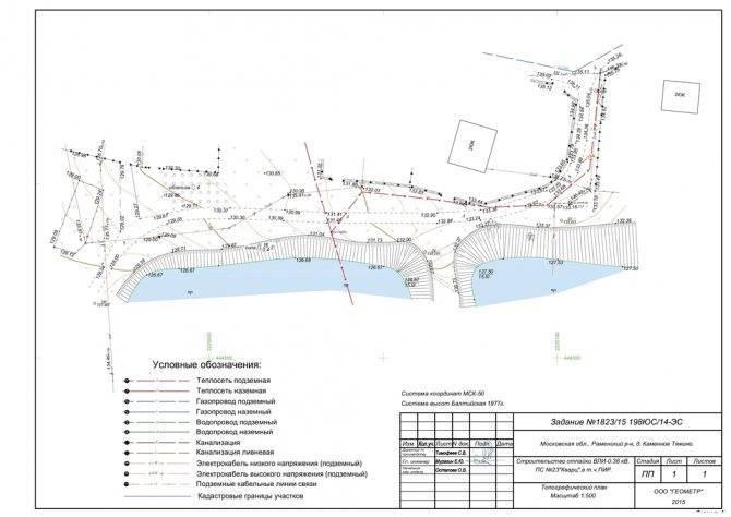 Кадастровый план земельного участка: где получить, как оформить и какие документы необходимы, форма документа и его образец