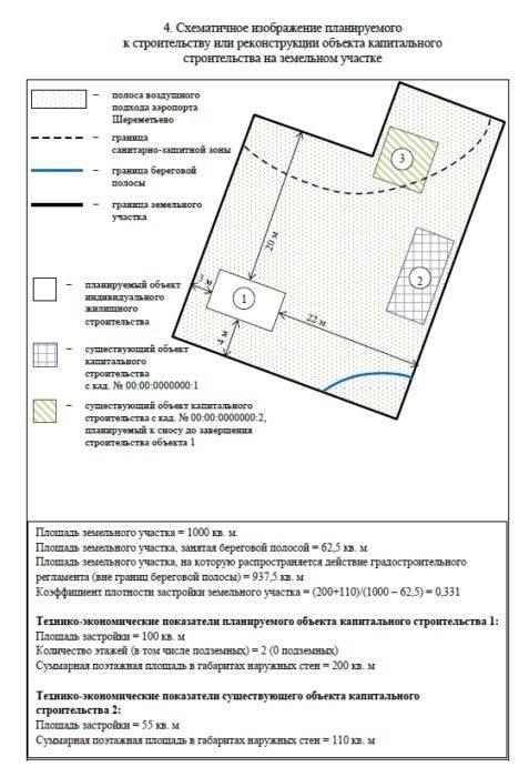 Как получить разрешение на строительство дома через госуслуги: инструкция для частного лица, как оформить заявку для получения одобрения