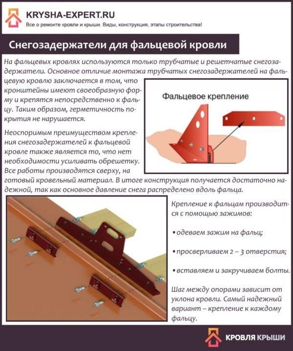 Как выбрать снегозадержатель для разных кровельных покрытий