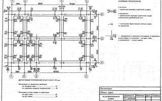 Исполнительная схема котлована. исполнительная схема