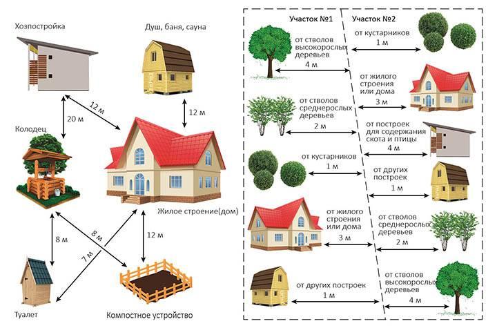 Утепление монолитной плиты фундамента пеноплексом: для чего производится, как выбрать материал и его толщину, какова технология утепления плитного фундаментного основания?