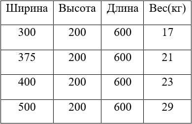 Газобетонные блоки d600 (д600): морозостойкость, прочность и другие характеристики, а также размеры