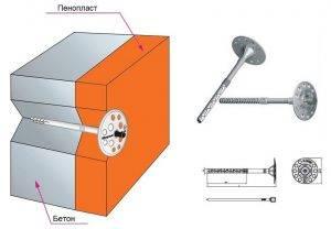 Клей для пеноплекса: чем приклеить к металлу и бетону, как соединить плиты между собой, клей-пена penoplex fastfix