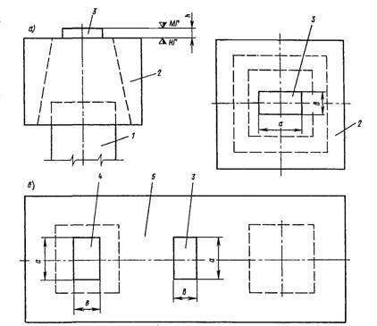 Устройство свайно-ростверкового фундамента: технология расположения свай, конструкция ростверка, конструирование и расчет