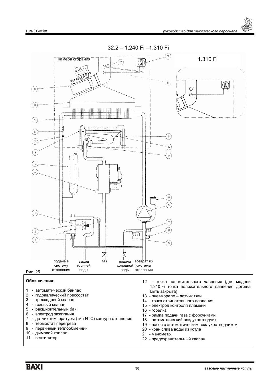 Инструкция для котел газовый настенный baxi luna3 comfort 1.310 fi
