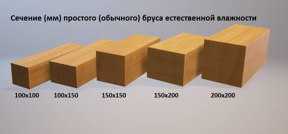 Виды бруса для строительства дома и их особенности