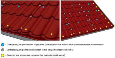 Схема крепления профлиста саморезами на крыше