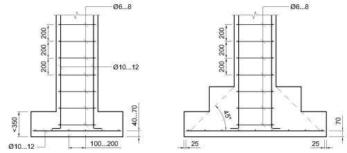Армирование ленточного фундамента своими руками: схемы, расчет диаметра арматуры, расположение по углам и в подошве