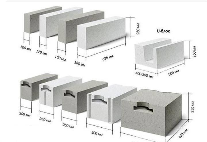 Дом из газоблока: можно ли возводить, технология строительства коттеджа и дачного жилища своими руками, пошаговая инструкция и фото