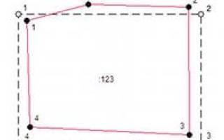 Процедура выноса границ земельного участка в натуру