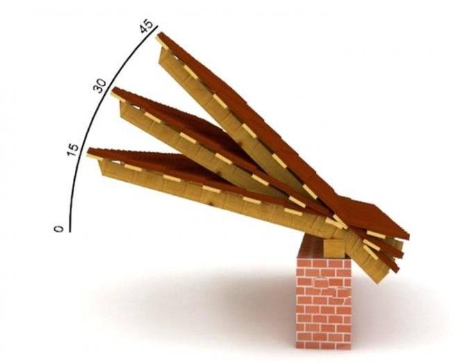 Как правильно класть шифер: как стелить на крышу, установка, укладка своими руками, как положить, схема правильной укладки