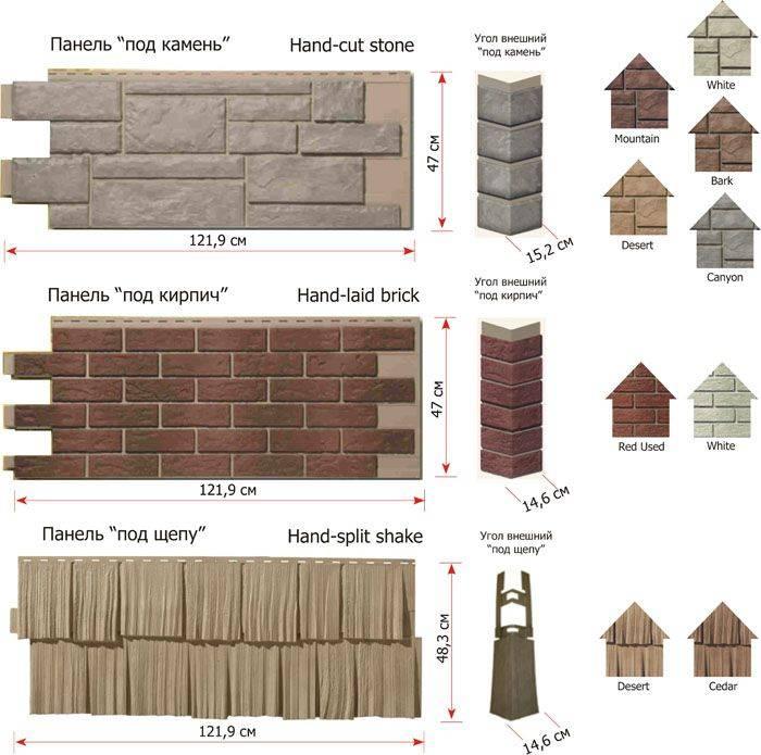 Фасадные панели под дерево для наружной отделки дома: виды и характеристики облицовок