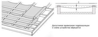 Инструкция по монтажу фальцевой кровли своими руками и подготовка необходимого кровельного инструмента