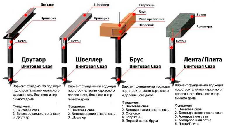 Пример расчета плитного фундамента