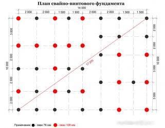 Расчет свайно-ленточного фундамента: формулы для вычисления количества свай, ленты, осадки, сервисы для получения цифр онлайн