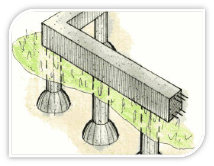 Свайно-ленточный фундамент своими руками: расчет расстояния между сваями, как правильно заливать, технология, пошаговая инструкция по возведению и армированию