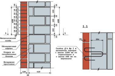 Армирование облицовочной кирпичной кладки — технология и услуги в петербурге