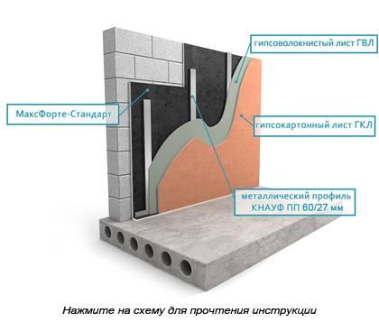 Шумоизоляция квартиры своими руками: стены, пол, потолок, двери