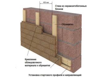 Утепление керамзитобетонных стен: варианты утеплителей