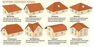 Какая крыша дешевле: двухскатная или четырехскатная