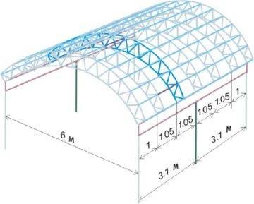 Односкатная крыша своими руками — чертежи и фото, виды материалов