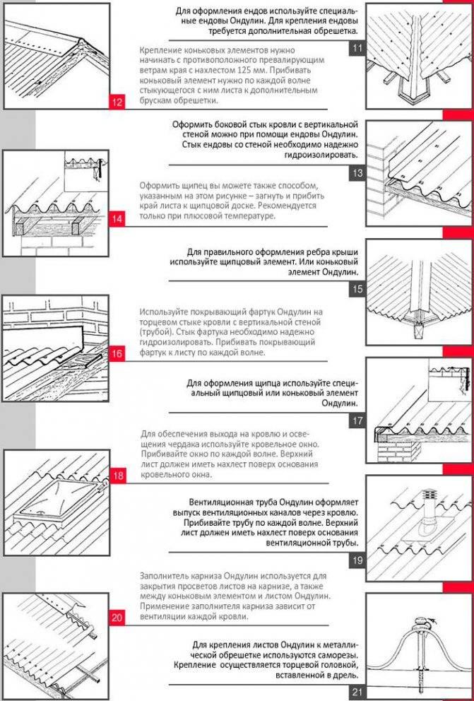 Пароизоляция потолка: как выбрать и правильно уложить пароизоляционную защиту