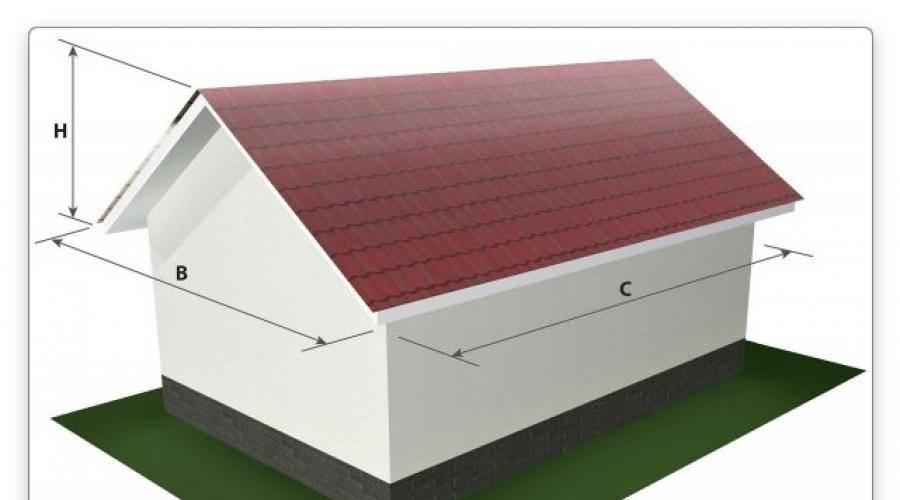 Как рассчитать площадь четырехскатной крыши - кровля и крыша