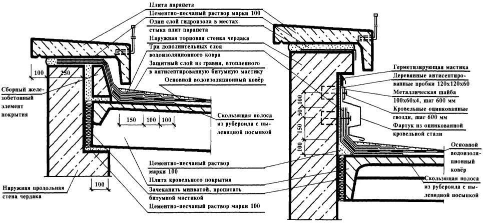 Элементы плоской кровли: узлы карниза, водосборная воронка, аэратор и многое другое