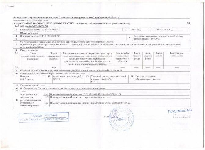 Договор ипотеки: на что стороне заемщику обратить внимание при подписании, существенные и обязательные условия кредитования, и заполненный по форме образец документа юрэксперт онлайн