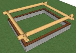 Рулонная гидроизоляция для фундамента: какой материал лучше выбрать, укладка своими руками горизонтальным и вертикальным методом, цена за м2