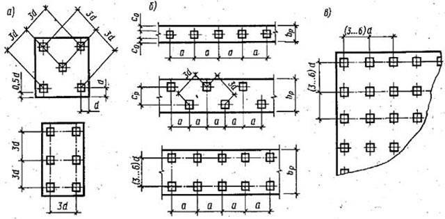 Свайно-винтовой фундамент: расчет количества свай