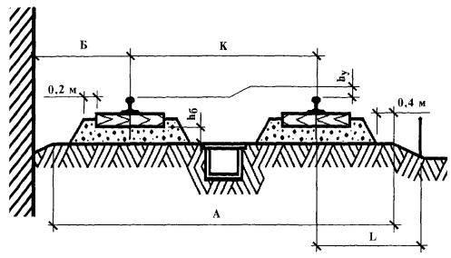 Геодезическая и разбивочная основа для строительства | справочник строителя | геодезическое обеспечение в строительстве | справочник строителя