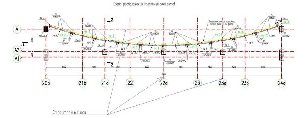 Геодезическая разбивочная основа для строительства топография