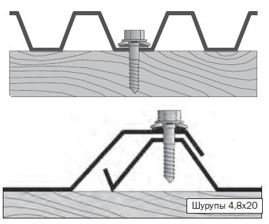 Кровля из металлочерепицы - монтаж и пошаговая инструкция укладки покрытия своими руками