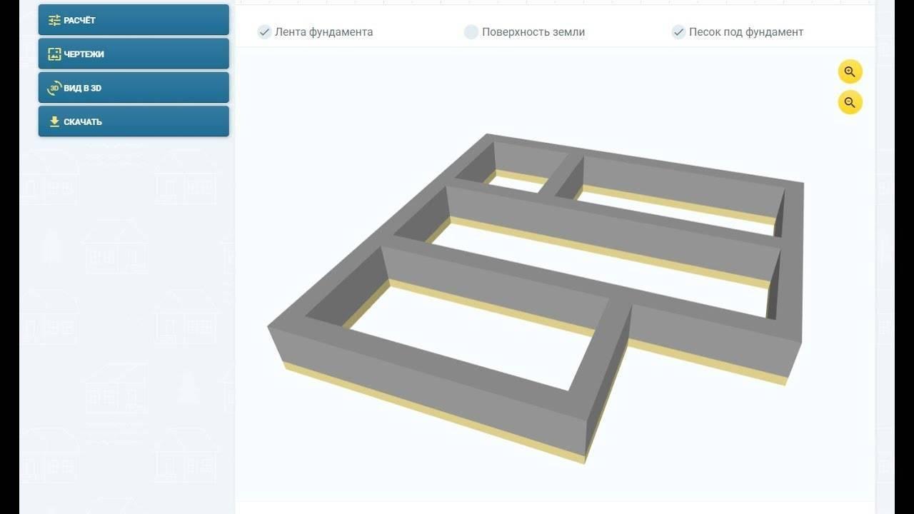 Ширина ленточного фундамента: минимальные и максимальные ее значения, а также как правильно рассчитать размеры под кирпичный дом