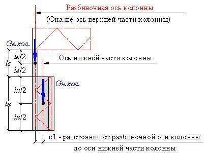 Характеристики сэндвич панели - размеры,толщина,вес, коэффициент теплопроводности панели