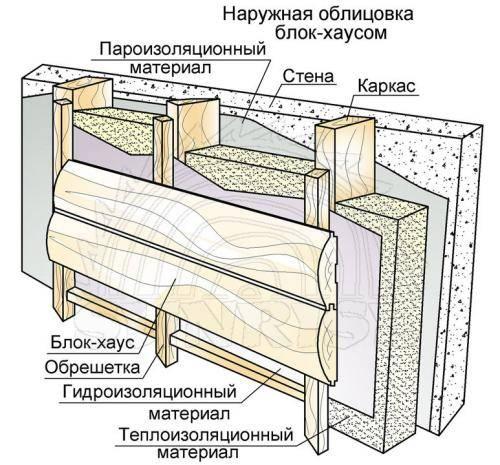 Кляймеры для мдф: какой кляймер нужен для панелей? как их крепить?