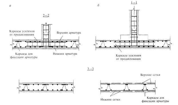 Какой геотекстиль использовать для фундамента монолитная плита, как определить, какой материал нужен при строительстве основания для дома, как укладывать полотно?
