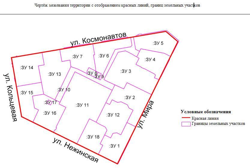Подготовка и согласование проекта межевания земельных участков
